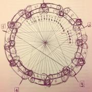 Teclista hammond vox farfisa sintetizador psicodélia