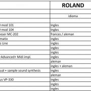 Manuales de sintetizadores ROLAND originales