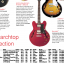 Epiphone Gibson ES-335 The dot 2003