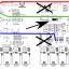 MIDI CV Convertidor 4 Notas polifónico