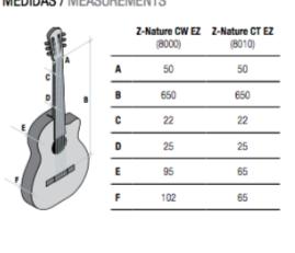 guitarra clàsica Alhambra Z Nature CT EZ o (Z Nature CW EZ)