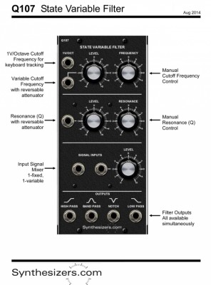 Synthesizers.com Q-107