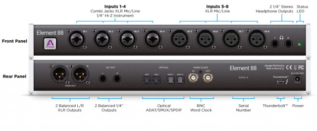 Interfaz Apogee Elements 88