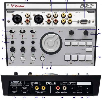 Mesa mezclas..Video y audio