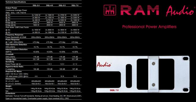 Etapas Ram Audio DQL 5.5