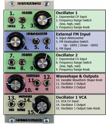Pittsburgh Modular Generator Dual VCO